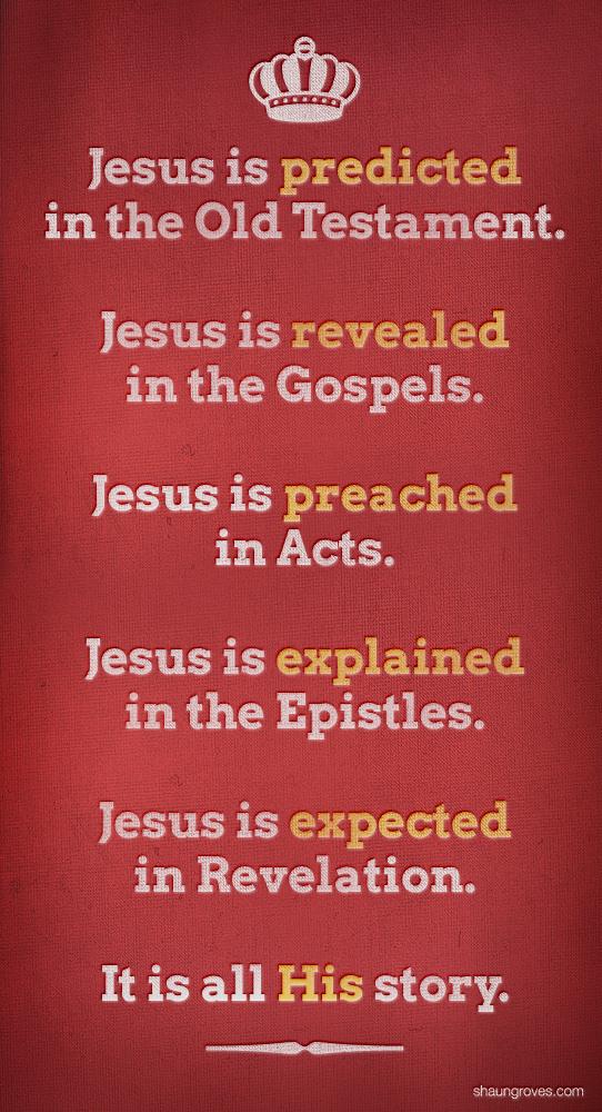 Jesus in the OT